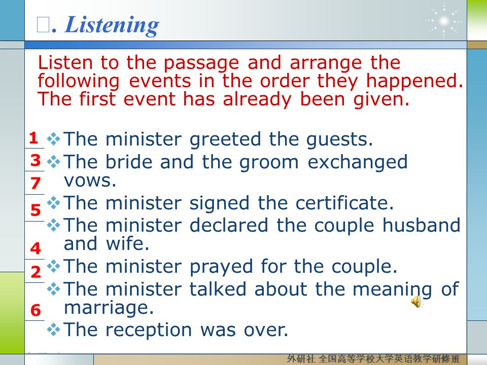 Ⅱ. Listening 1 6 5 3 4 2 7  The minister greeted the guests.