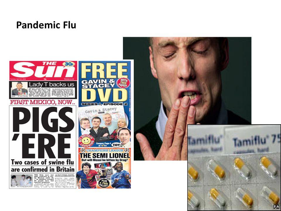 Influenza-like illness in SWL, 2009/10 Source: QSurveillance, HPA