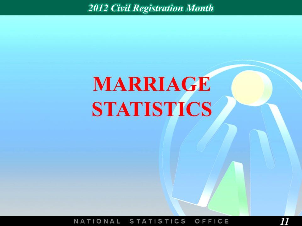 N A T I O N A L S T A T I S T I C S O F F I C E 11 MARRIAGE STATISTICS