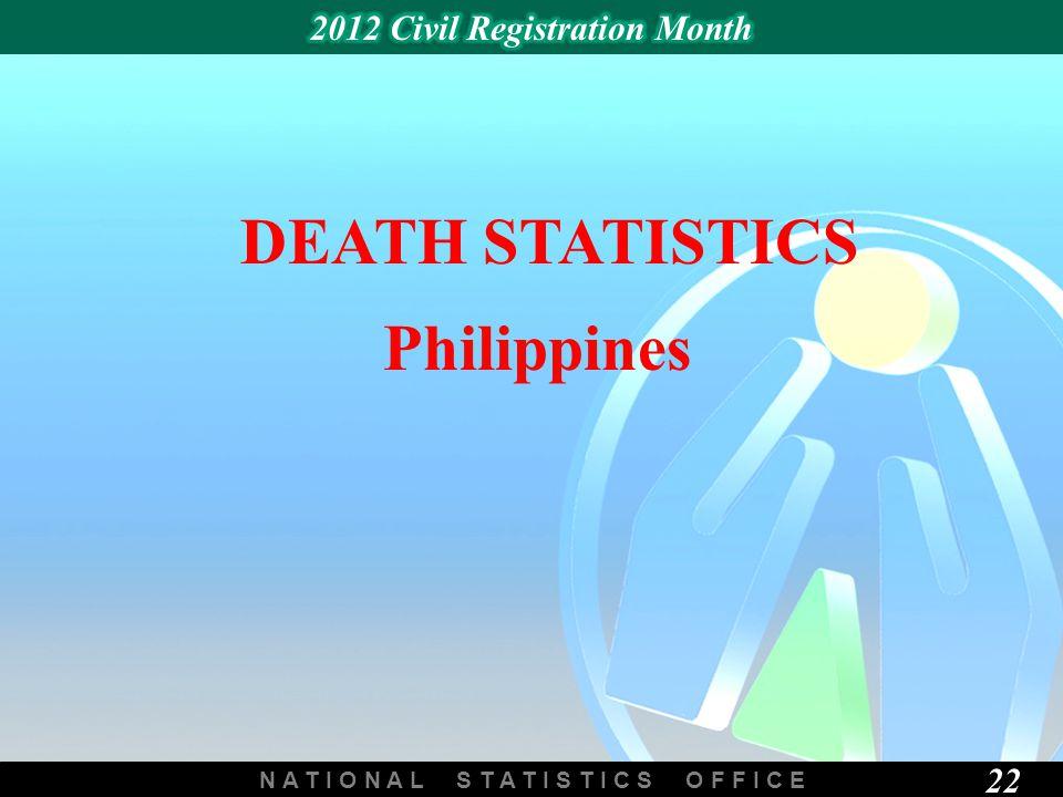 N A T I O N A L S T A T I S T I C S O F F I C E 22 DEATH STATISTICS Philippines