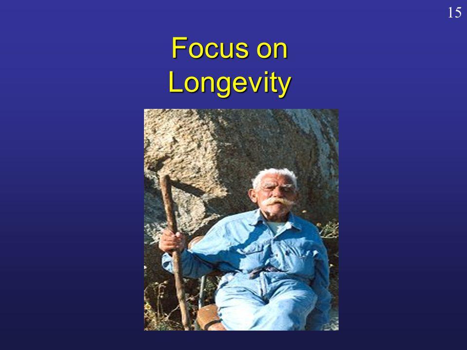 Focus on Longevity 15