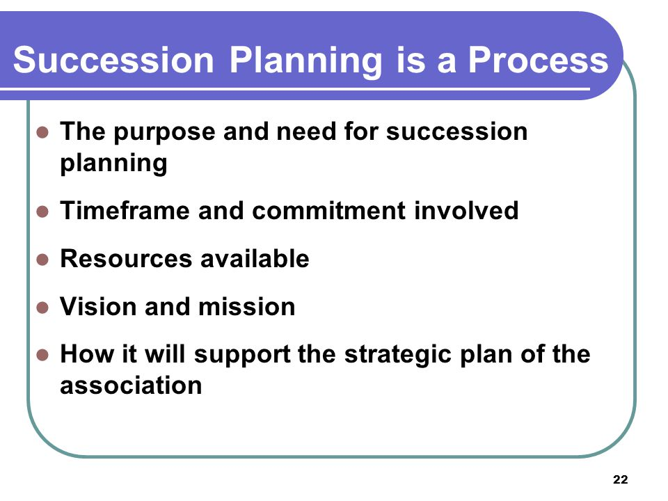 Succession Planning is a Process The purpose and need for succession planning Timeframe and commitment involved Resources available Vision and mission