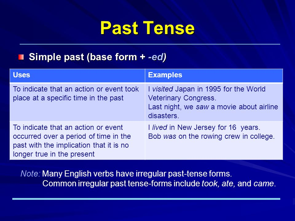 Past Tense Simple past (base form + -ed) UsesExamples To indicate that an action or event took place at a specific time in the past I visited Japan in 1995 for the World Veterinary Congress.