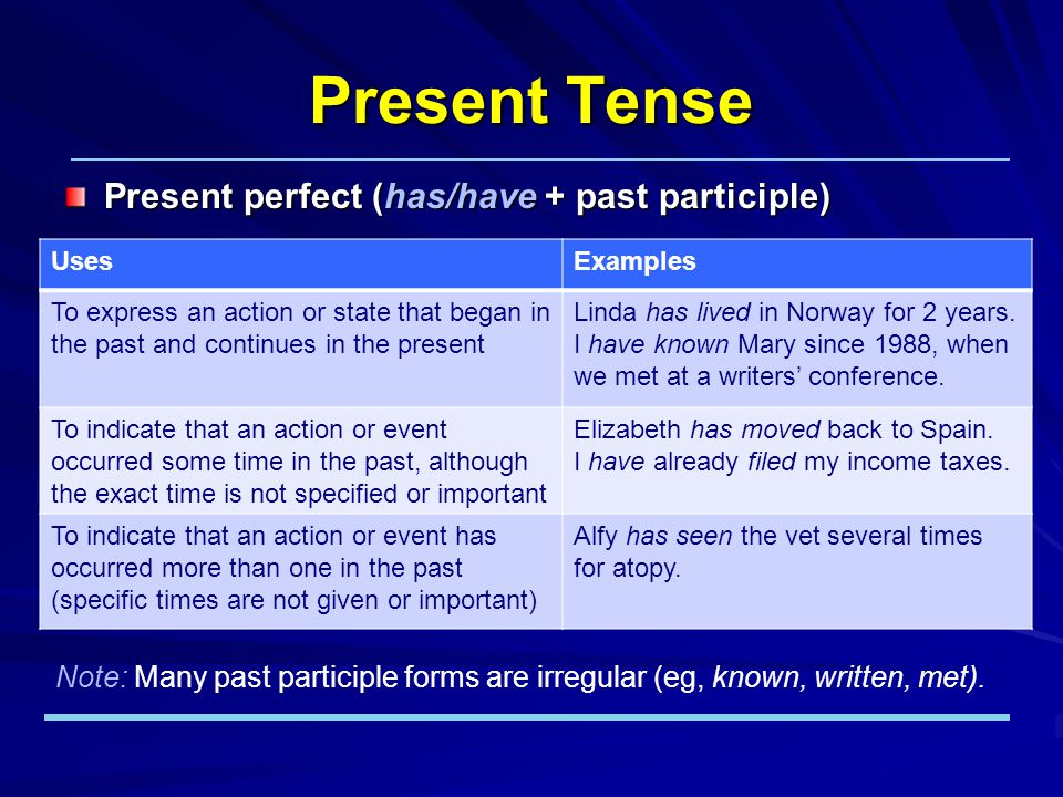 Present Tense Present perfect (has/have + past participle) UseExample This tense can also indicate that an event has very recently happened.