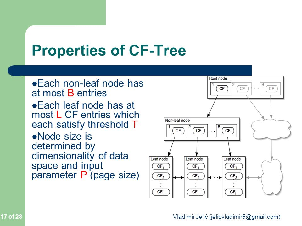 Properties of CF-Tree Each non-leaf node has at most B entries Each leaf node has at most L CF entries which each satisfy threshold T Node size is determined by dimensionality of data space and input parameter P (page size) 17 of 28 Vladimir Jelić (jelicvladimir5@gmail.com)