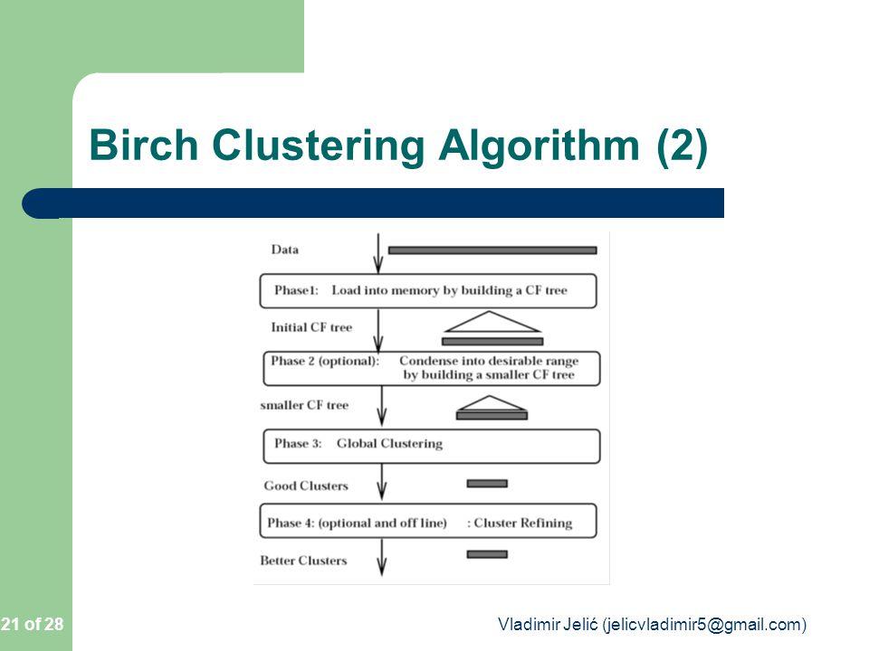 Birch Clustering Algorithm (2) Vladimir Jelić (jelicvladimir5@gmail.com) 21 of 28