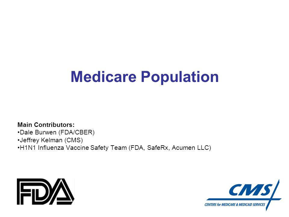 Medicare Population Main Contributors: Dale Burwen (FDA/CBER) Jeffrey Kelman (CMS) H1N1 Influenza Vaccine Safety Team (FDA, SafeRx, Acumen LLC)