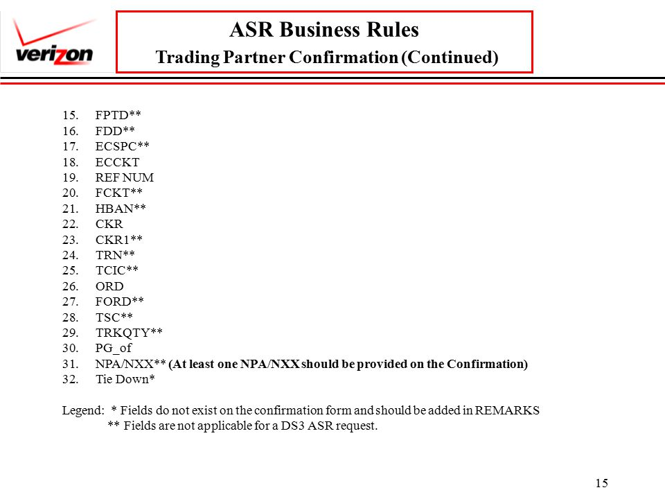 15 ASR Business Rules Trading Partner Confirmation (Continued) 15.FPTD** 16.FDD** 17.ECSPC** 18.ECCKT 19.REF NUM 20.FCKT** 21.HBAN** 22.CKR 23.CKR1** 24.TRN** 25.TCIC** 26.ORD 27.FORD** 28.TSC** 29.TRKQTY** 30.PG_of 31.NPA/NXX** (At least one NPA/NXX should be provided on the Confirmation) 32.Tie Down* Legend: * Fields do not exist on the confirmation form and should be added in REMARKS ** Fields are not applicable for a DS3 ASR request.