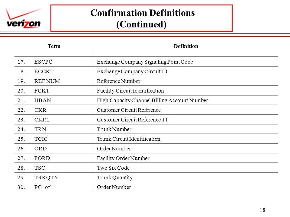 18 TermDefinition 17.ESCPCExchange Company Signaling Point Code 18.ECCKTExchange Company Circuit ID 19.