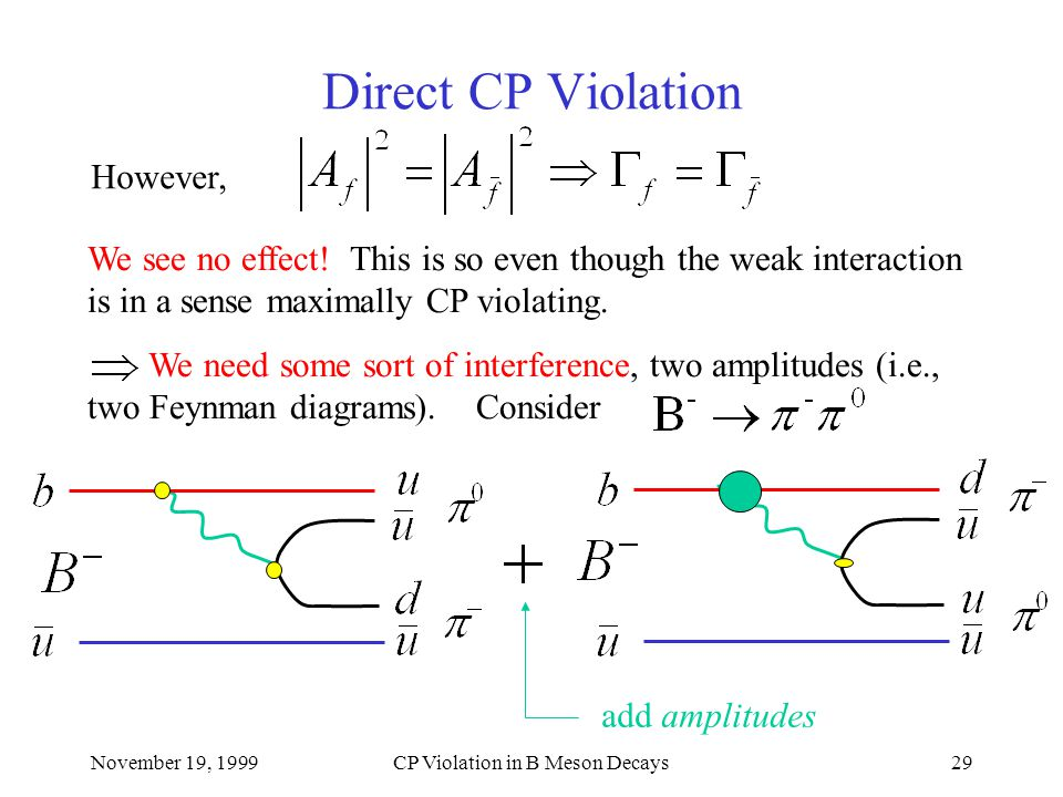 November 19, 1999CP Violation in B Meson Decays29 Direct CP Violation However, We see no effect.