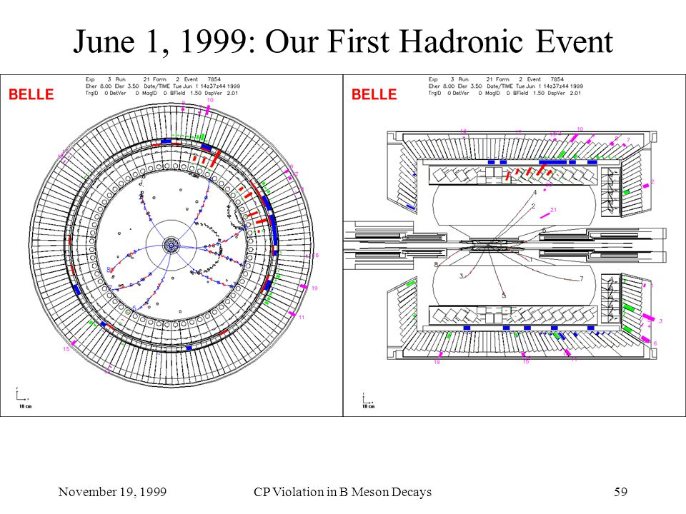 November 19, 1999CP Violation in B Meson Decays59 June 1, 1999: Our First Hadronic Event