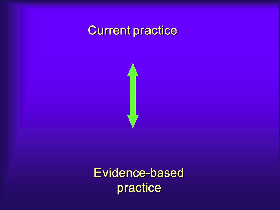 Current practice Evidence-based practice
