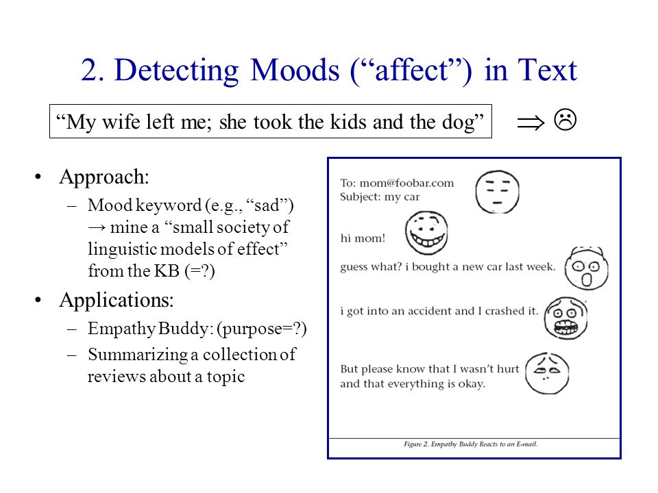 """2. Detecting Moods (""""affect"""") in Text Approach: –Mood keyword (e.g., """"sad"""") → mine a """"small society of linguistic models of effect"""" from the KB (=?) A"""