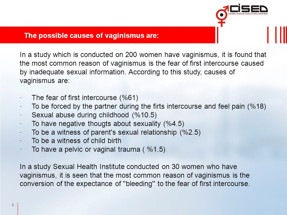 66 The possible causes of vaginismus are: In a study which is conducted on 200 women have vaginismus, it is found that the most common reason of vaginismus is the fear of first intercourse caused by inadequate sexual information.