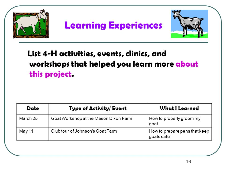 16 Learning Experiences List 4-H activities, events, clinics, and workshops that helped you learn more about this project. DateType of Activity/ Event