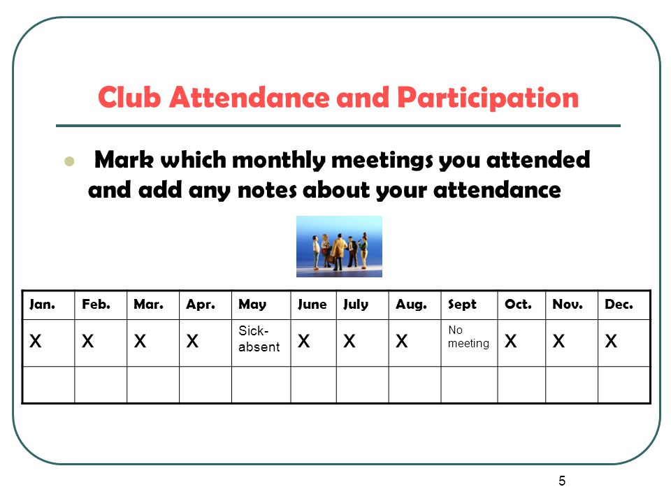 5 Club Attendance and Participation Mark which monthly meetings you attended and add any notes about your attendance Jan.Feb.Mar.Apr.MayJuneJulyAug.Se