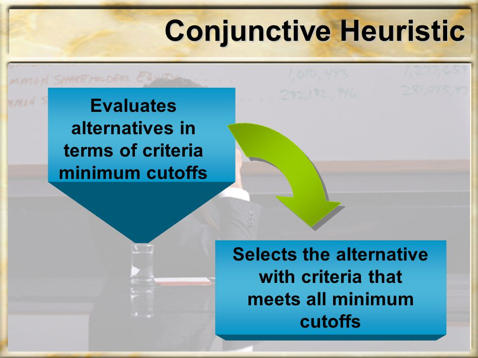 Conjunctive Heuristic Selects the alternative with criteria that meets all minimum cutoffs Evaluates alternatives in terms of criteria minimum cutoffs