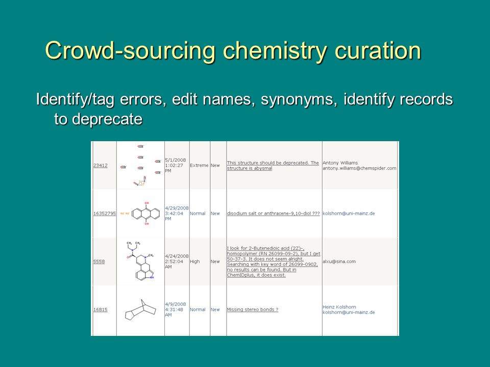 Crowd-sourcing chemistry curation Identify/tag errors, edit names, synonyms, identify records to deprecate