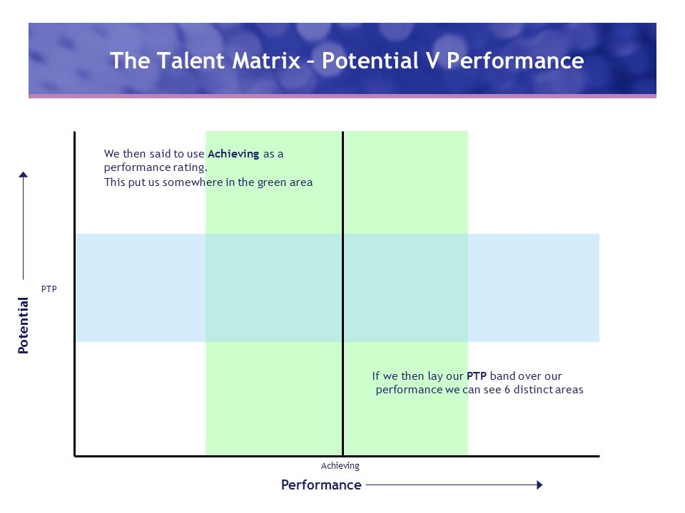 The Talent Matrix – Potential V Performance Performance Achieving Potential PTP We then said to use Achieving as a performance rating.