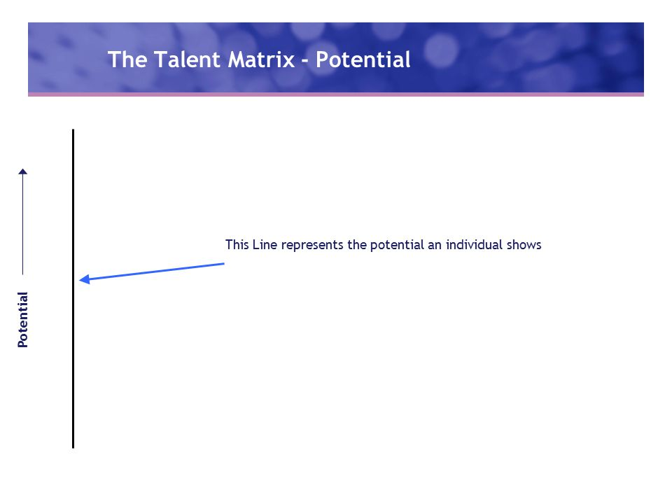 The Talent Matrix - Potential Potential This Line represents the potential an individual shows