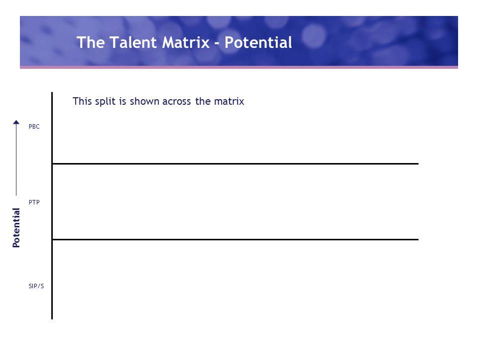 The Talent Matrix - Potential Potential SIP/S PTP PBC This split is shown across the matrix