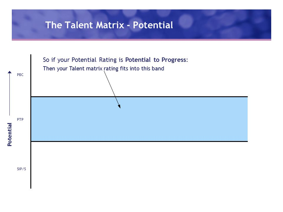 The Talent Matrix - Potential Potential SIP/S PTP PBC So if your Potential Rating is Potential to Progress: Then your Talent matrix rating fits into this band