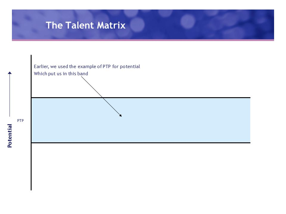 Earlier, we used the example of PTP for potential The Talent Matrix Potential PTP Which put us in this band