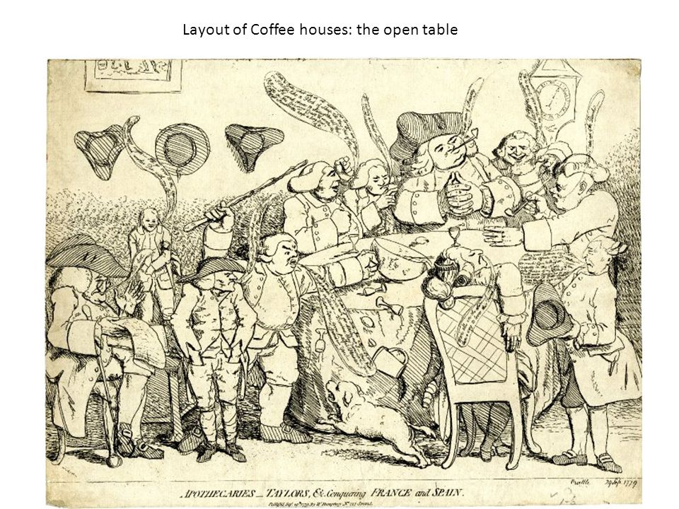 Layout of Coffee houses: the open table