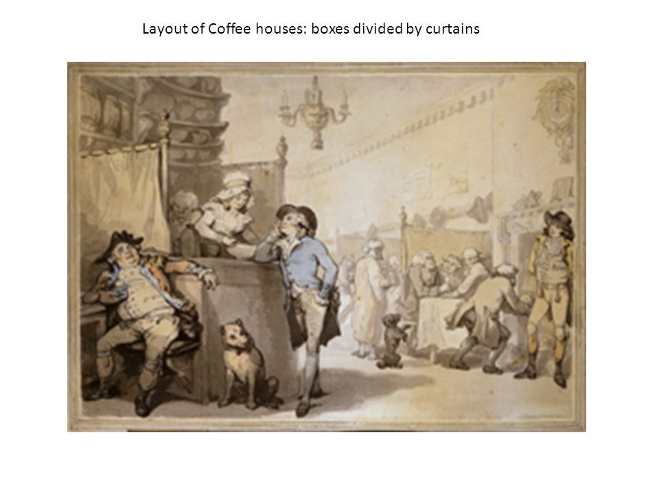 Layout of Coffee houses: boxes divided by curtains
