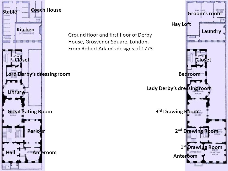 Ground floor and first floor of Derby House, Grosvenor Square, London. From Robert Adam's designs of 1773. Kitchen Coach House Stable Closet Lord Derb
