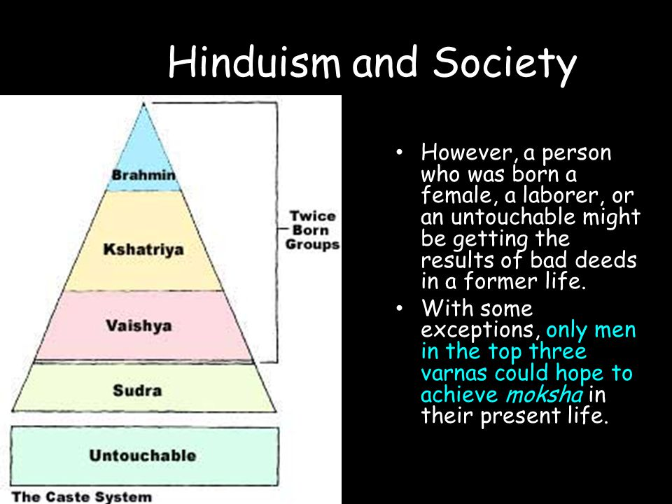 Hinduism and Society However, a person who was born a female, a laborer, or an untouchable might be getting the results of bad deeds in a former life.