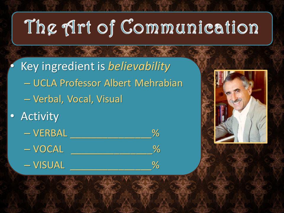 Key ingredient is believability –U–U–U–UCLA Professor Albert Mehrabian –V–V–V–Verbal, Vocal, Visual Activity –V–V–V–VERBAL _______________% –V–V–V–VOCAL _______________% –V–V–V–VISUAL _______________%