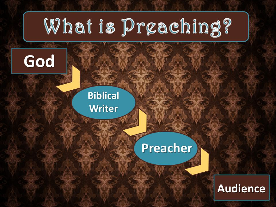 God Biblical Writer Preacher Audience