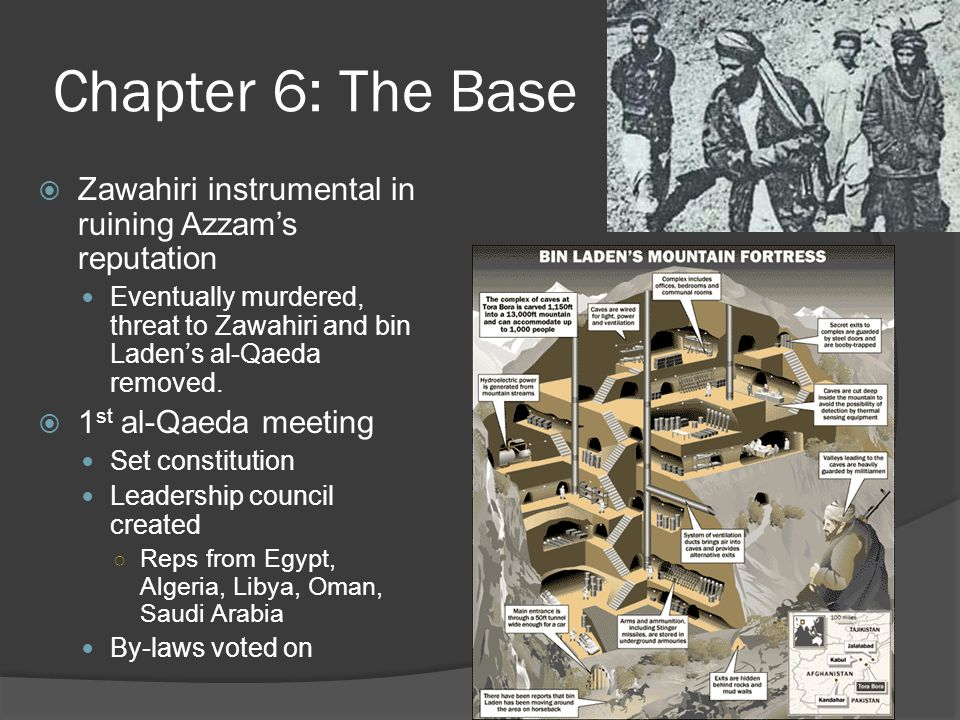 Chapter 6: The Base  Zawahiri instrumental in ruining Azzam's reputation Eventually murdered, threat to Zawahiri and bin Laden's al-Qaeda removed.