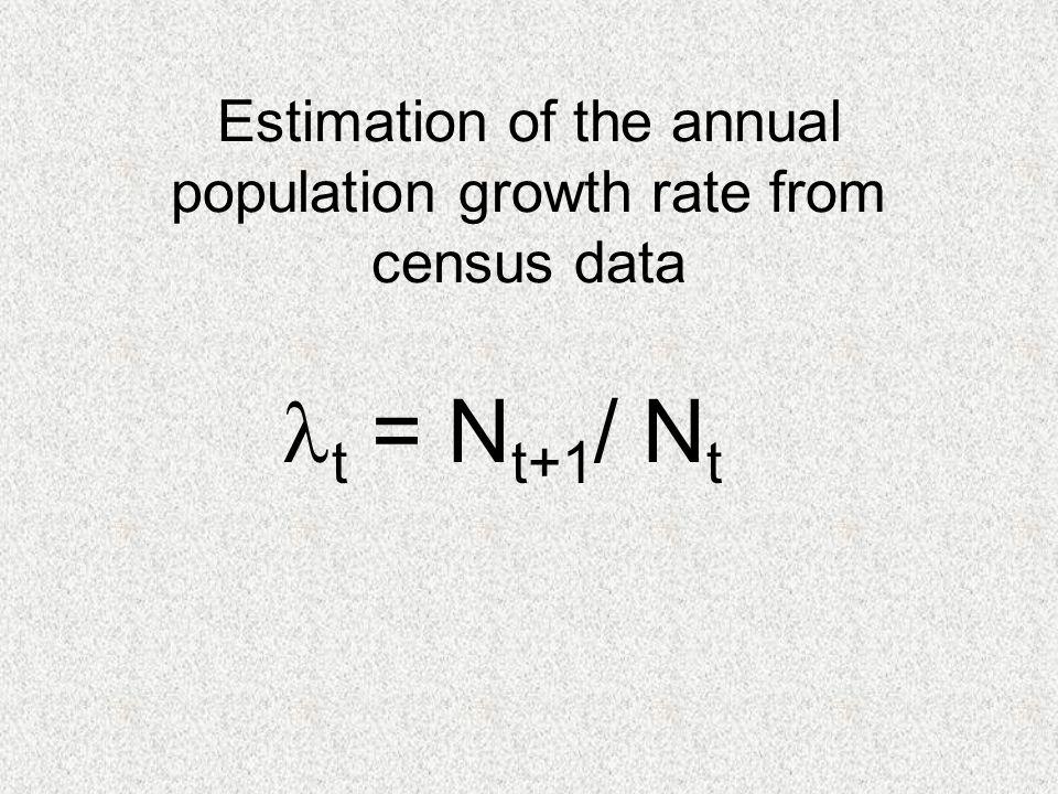 Temporal stochasticity Environmental stochasticity Catastrophes Demographic stochasticity Bonanzas