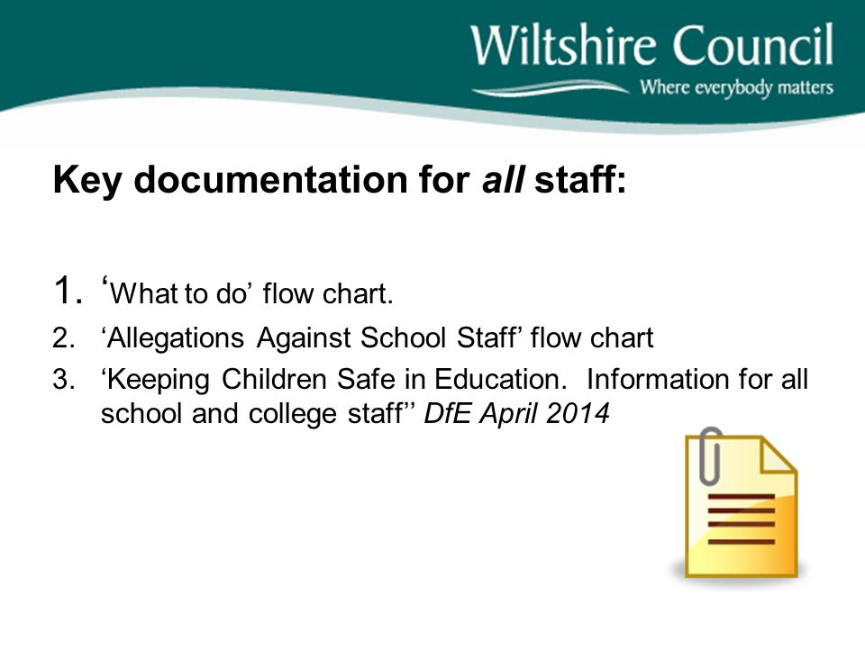 Key documentation for all staff: 1.' What to do' flow chart. 2.'Allegations Against School Staff' flow chart 3.'Keeping Children Safe in Education. In