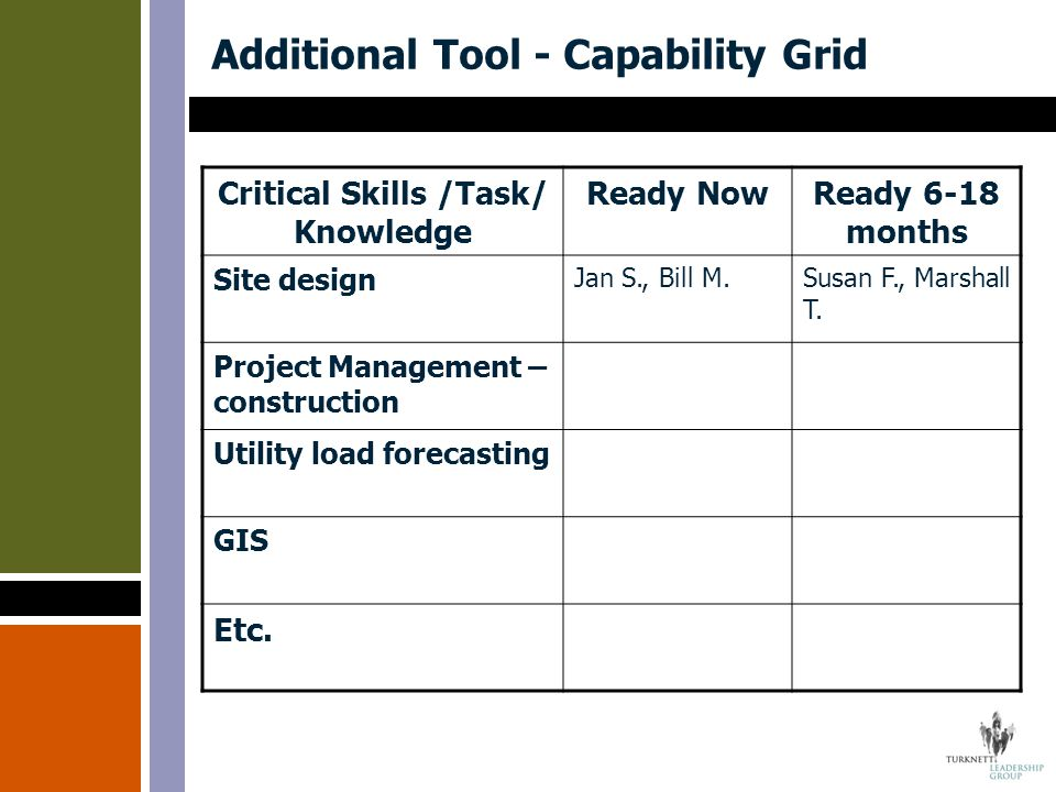 Additional Tool - Capability Grid Critical Skills /Task/ Knowledge Ready NowReady 6-18 months Site design Jan S., Bill M.Susan F., Marshall T. Project