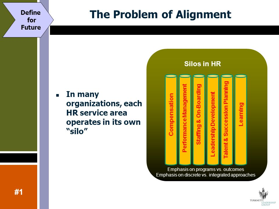 "The Problem of Alignment In many organizations, each HR service area operates in its own ""silo"" Performance Management Compensation Learning Leadershi"