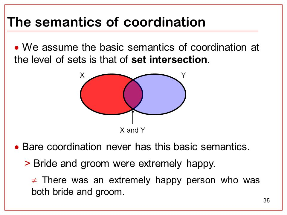 35 The semantics of coordination  We assume the basic semantics of coordination at the level of sets is that of set intersection. XY  Bare coordinat