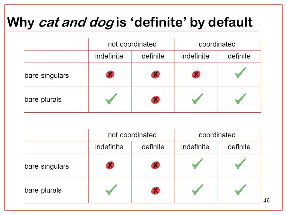 46 Why cat and dog is 'definite' by default coordinatednot coordinated bare singulars bare plurals indefinitedefiniteindefinitedefinite coordinatednot
