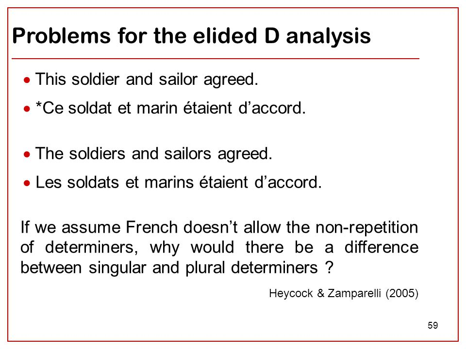 59 Problems for the elided D analysis  This soldier and sailor agreed.  *Ce soldat et marin étaient d'accord.  The soldiers and sailors agreed.  L