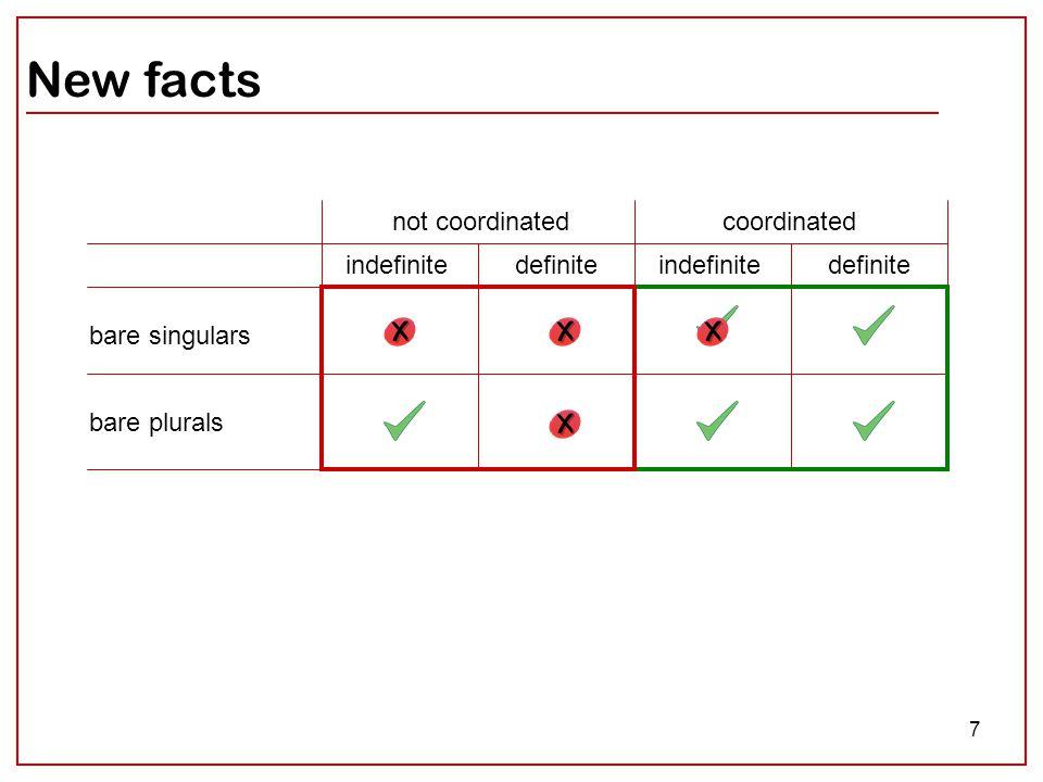 7 New facts coordinatednot coordinated bare singulars bare plurals indefinitedefiniteindefinitedefinite