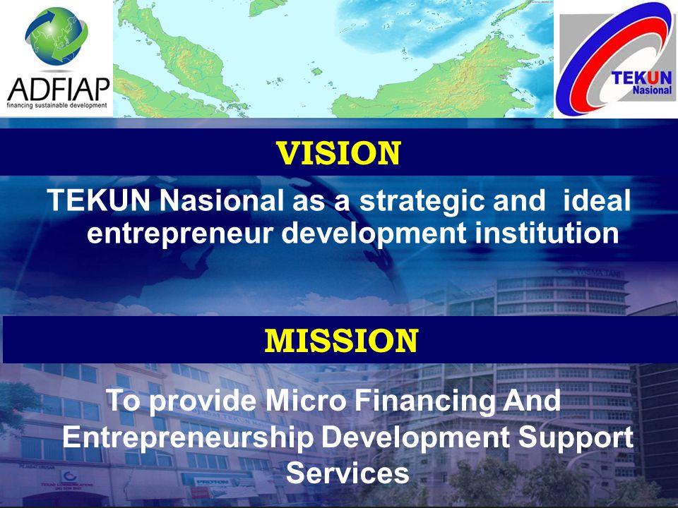 TEKUN NASIONAL Roles Entrepreneurship Information Business Opportunities Financing Facilities Advisory Services Business Support Entrepreneurs Networking