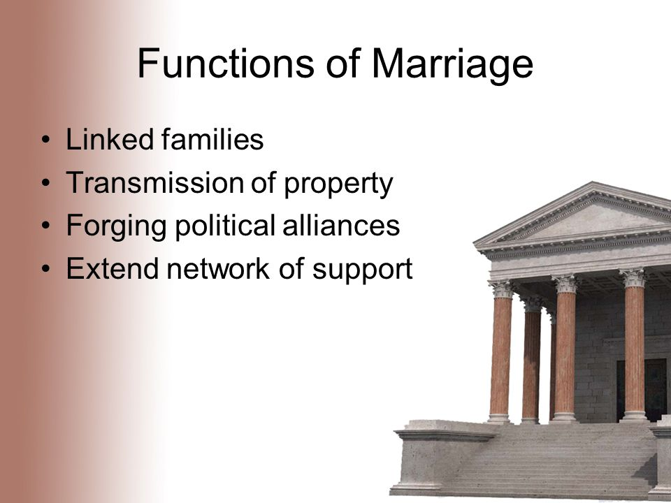 Functions of Marriage Linked families Transmission of property Forging political alliances Extend network of support