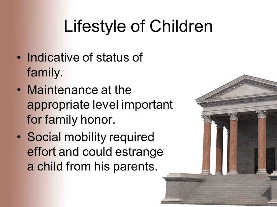 Lifestyle of Children Indicative of status of family.
