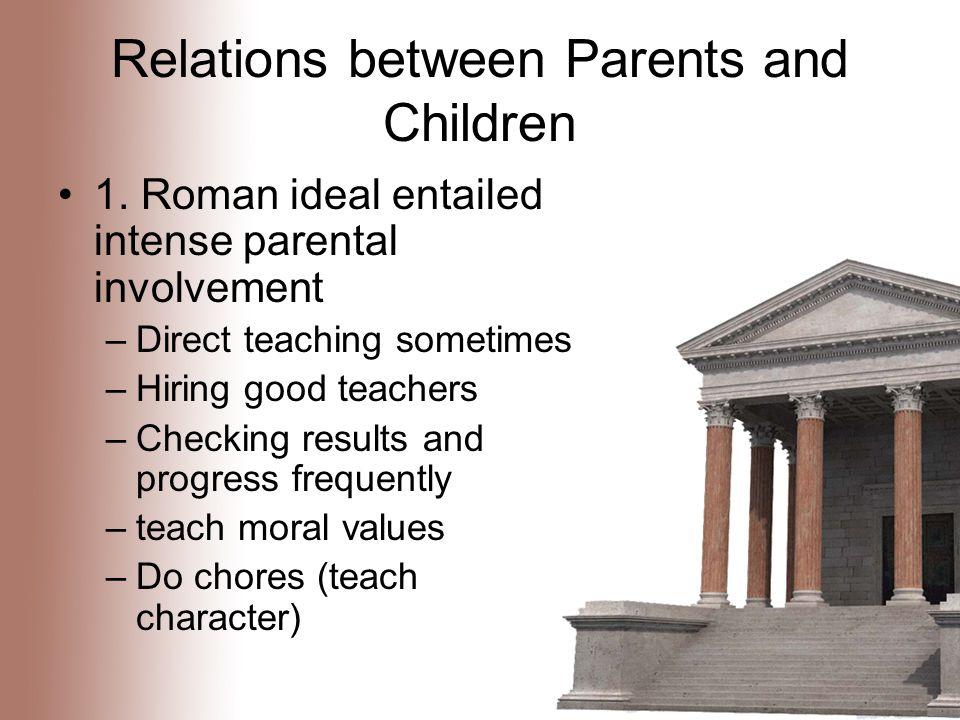 Relations between Parents and Children 1. Roman ideal entailed intense parental involvement –Direct teaching sometimes –Hiring good teachers –Checking