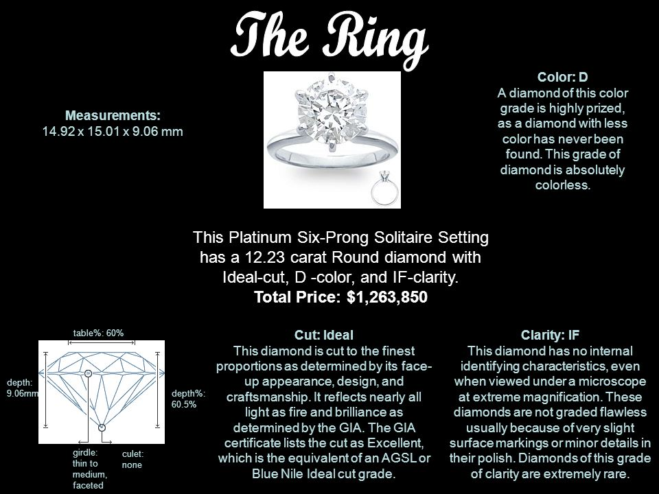 This Platinum Six-Prong Solitaire Setting has a 12.23 carat Round diamond with Ideal-cut, D -color, and IF-clarity.