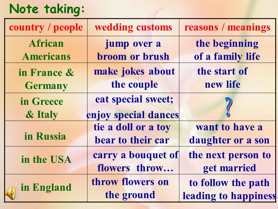__________ the world, wedding customs are very important events and ________ from country to country.