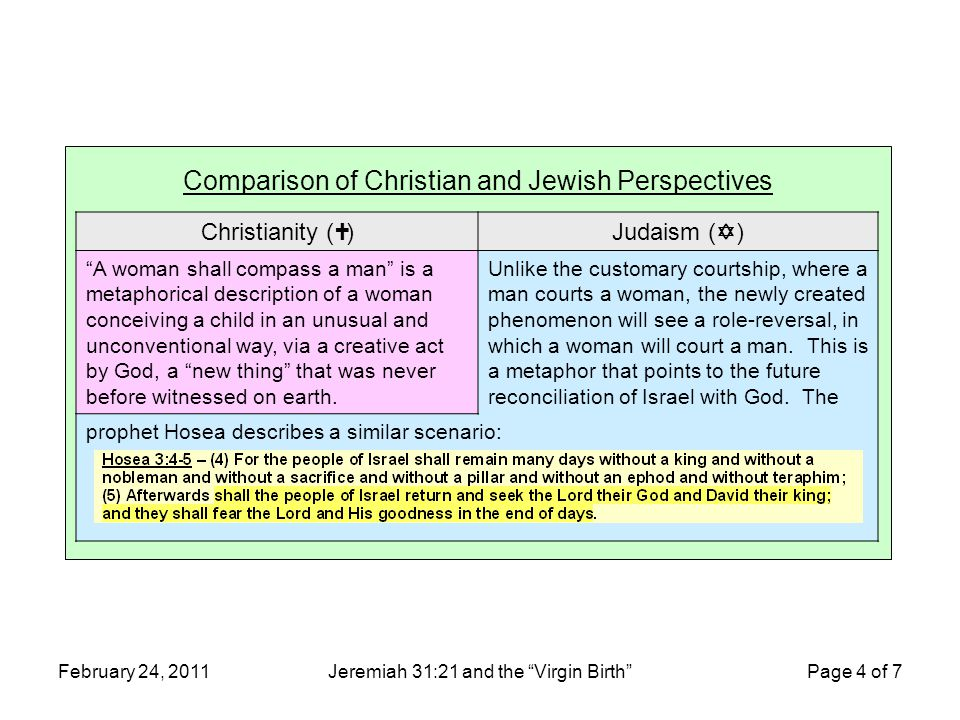 """February 24, 2011Jeremiah 31:21 and the """"Virgin Birth"""" Page 4 of 7 Comparison of Christian and Jewish Perspectives Christianity (  )Judaism (  ) """"A"""