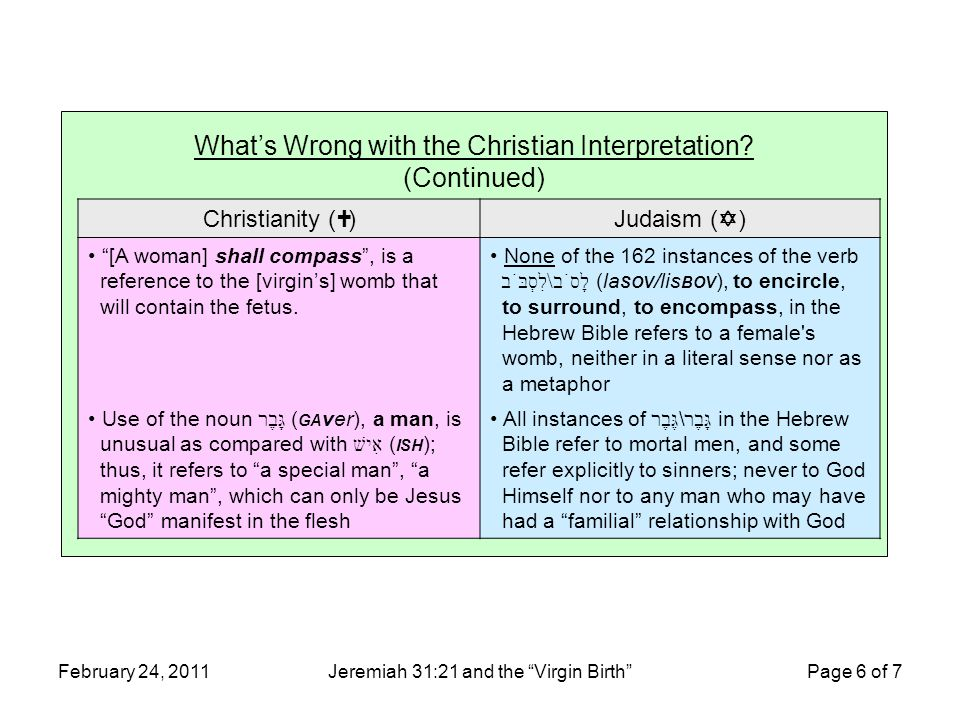 """February 24, 2011Jeremiah 31:21 and the """"Virgin Birth"""" Page 6 of 7 What's Wrong with the Christian Interpretation? (Continued) Christianity (  )Judai"""